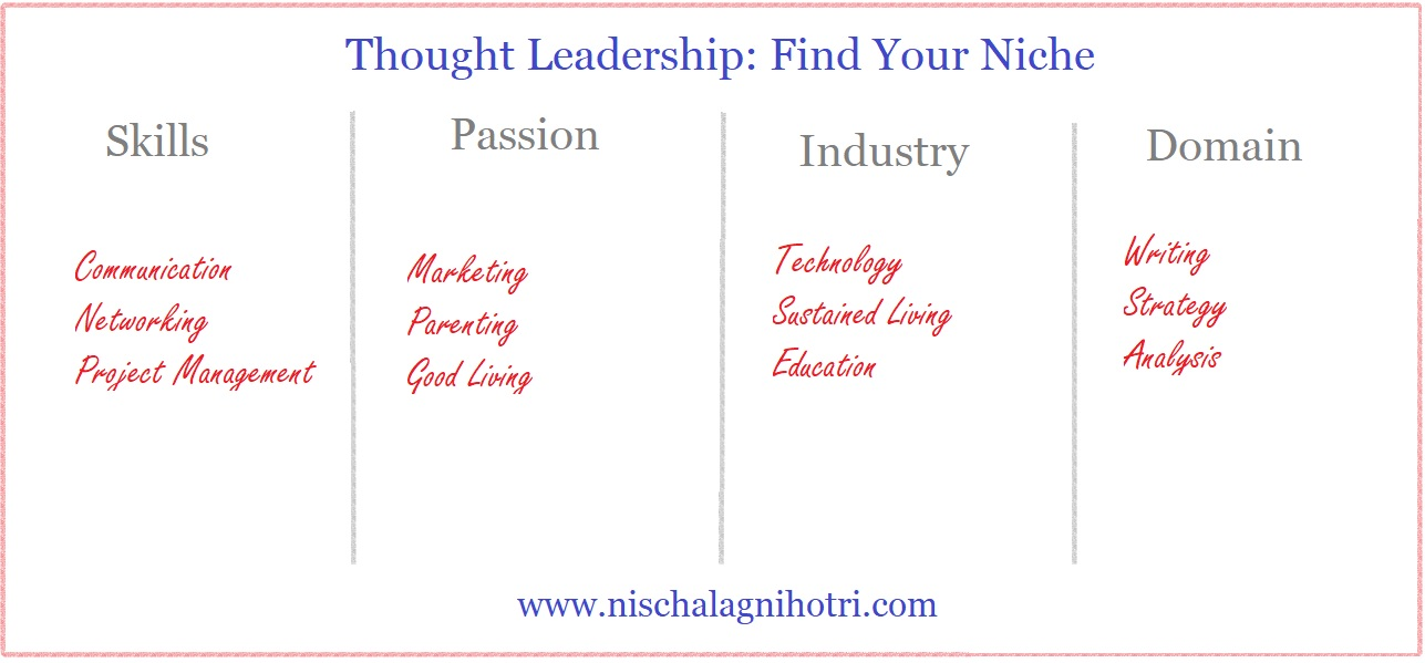 Find Your Niche of Thought Leadership